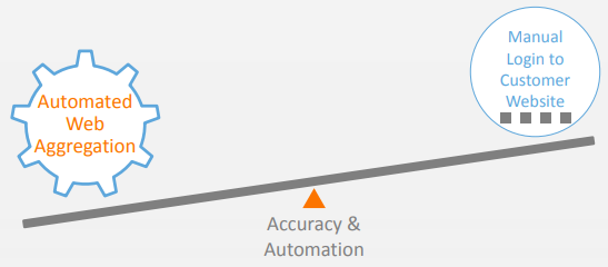 5 Cash Application Automation Technologies Every AR Manager Should Know